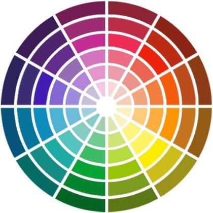 Rueda cromatica correccion de color