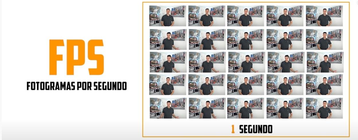 fotogramas por segundo - fps