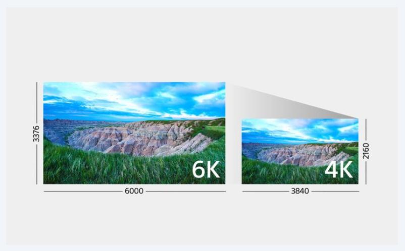 Escalado interno de 6k a 4K en Sony A7 III
