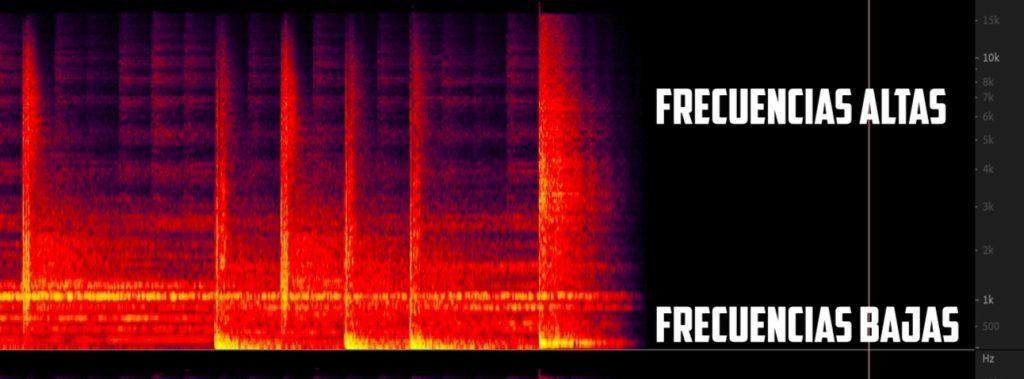 Frecuencias altas y bajas de audio - Editalo pro