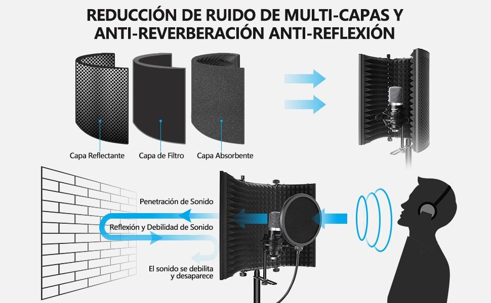 panel de adsorción acustica