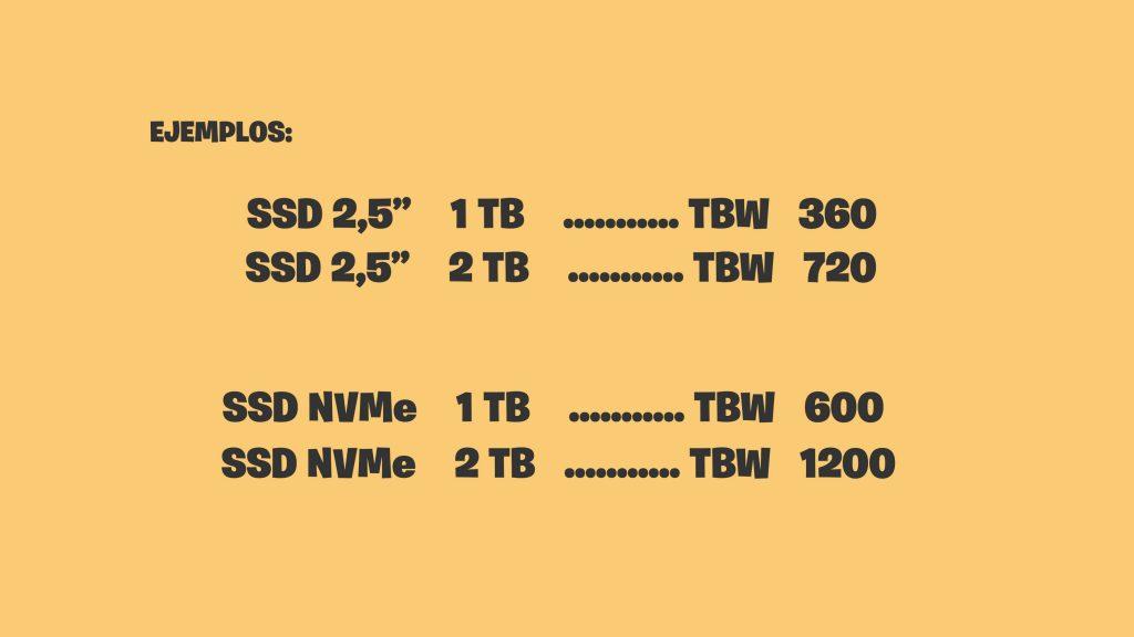 Ejemplos de TBW en unidades SSD