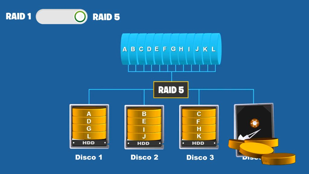 raid 5 con disco fallo